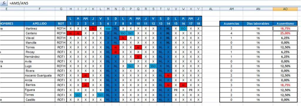 f u00f3rmulas en excel para el c u00e1lculo de ausentismo en archivo