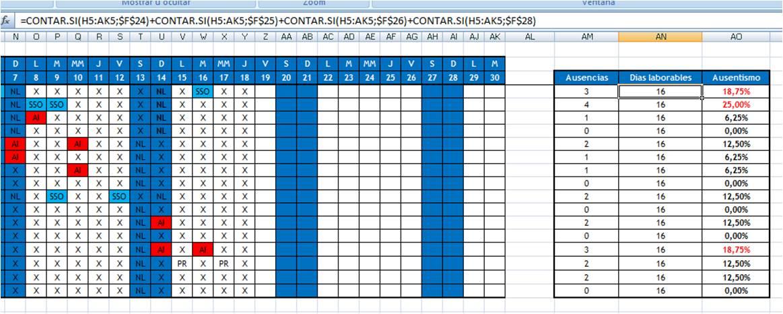 F rmulas en excel para el c lculo de ausentismo en archivo for Como hacer una nomina en excel con formulas